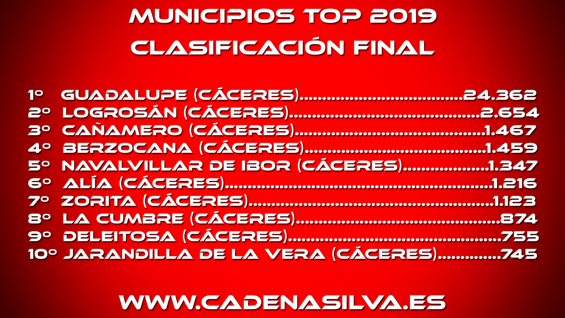Municipios top 2019