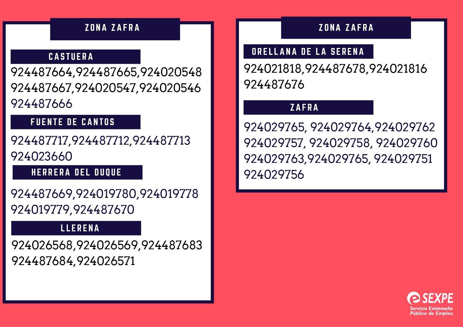 Teléfonos de asistencia del SEXPE durante el estado de alarma 2020 6