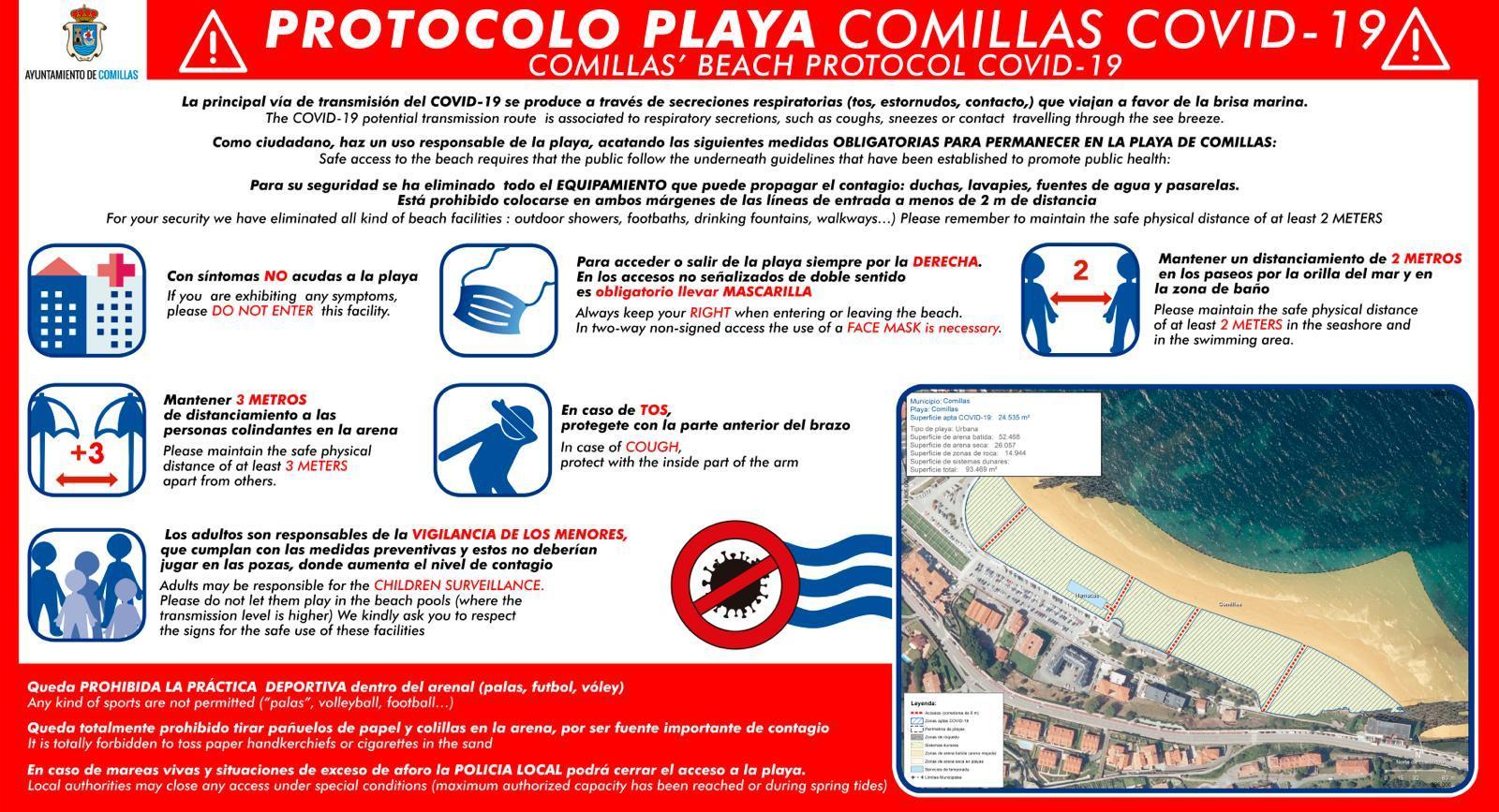 Protocolo COVID-19 playa 2020 - Comillas (Cantabria)