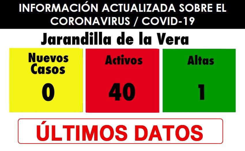 40 casos activos de COVID-19 (octubre 2020) - Jarandilla de la Vera (Cáceres)