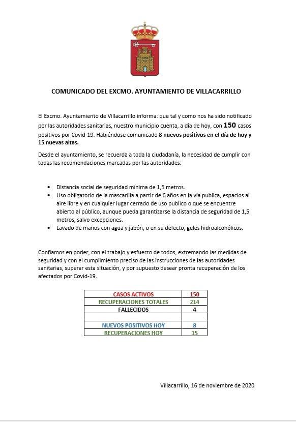 150 casos positivos activos de COVID-19 (noviembre 2020) - Villacarrillo (Jaén)
