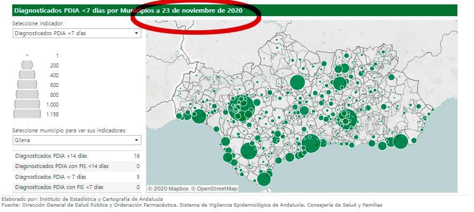 16 casos positivos activos de COVID-19 (noviembre 2020) - Gilena (Sevilla)