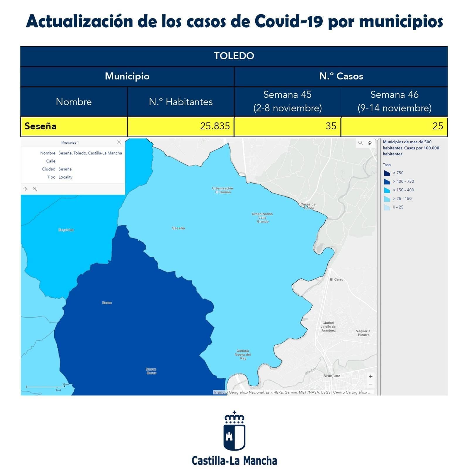 60 nuevos casos positivos de COVID-19 (noviembre 2020) - Seseña (Toledo)