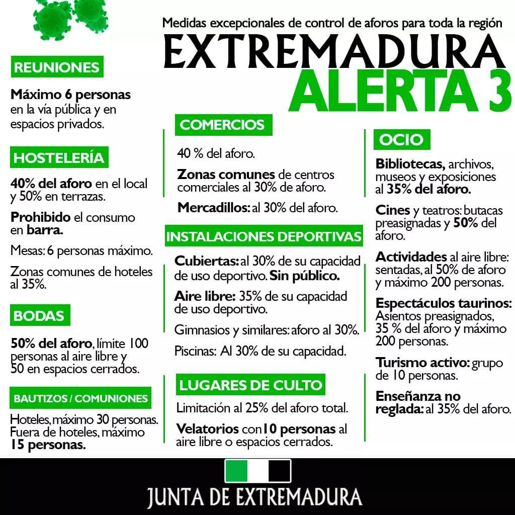 La Junta declara el nivel de alerta 3 en Extremadura (2020)