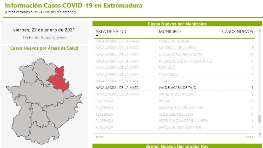 10 nuevos casos positivos de COVID-19 (enero 2021) - Valdelacasa de Tajo (Cáceres) 5
