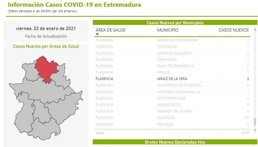 11 nuevos casos y 23 altas de COVID-19 (enero 2021) - Jaraíz de la Vera (Cáceres) 2