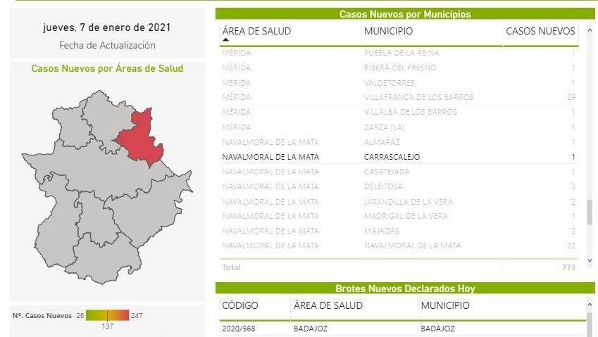 3 nuevos casos positivos de COVID-19 (enero 2021) - Carrascalejo (Cáceres) 1