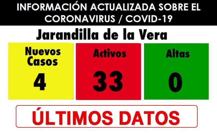 33 casos positivos activos de COVID-19 (enero 2021) - Jarandilla de la Vera (Cáceres)