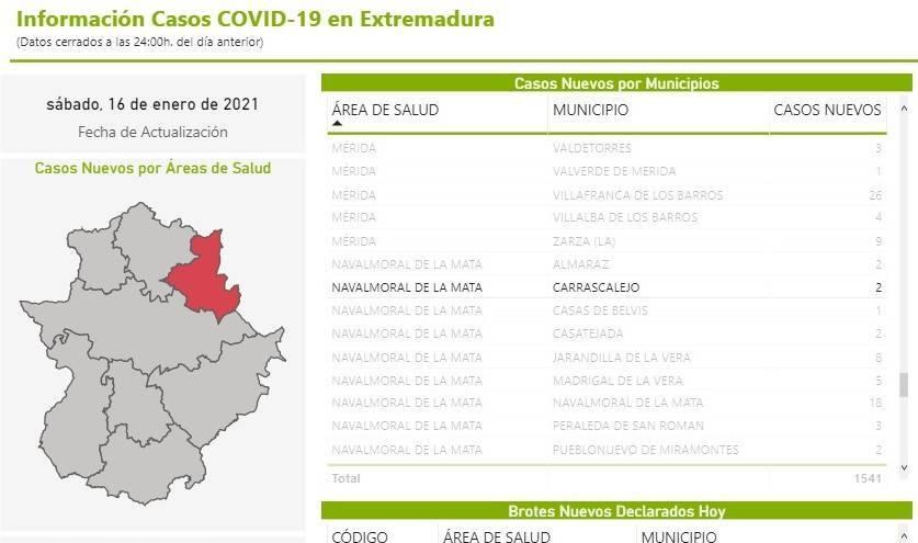 4 nuevos casos positivos de COVID-19 (enero 2021) - Carrascalejo (Cáceres) 2