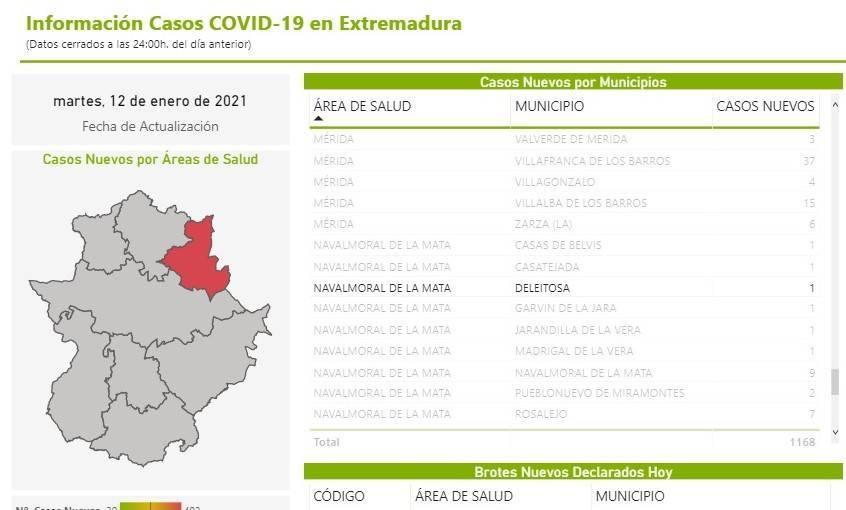 4 nuevos casos positivos de COVID-19 (enero 2021) - Deleitosa (Cáceres) 1