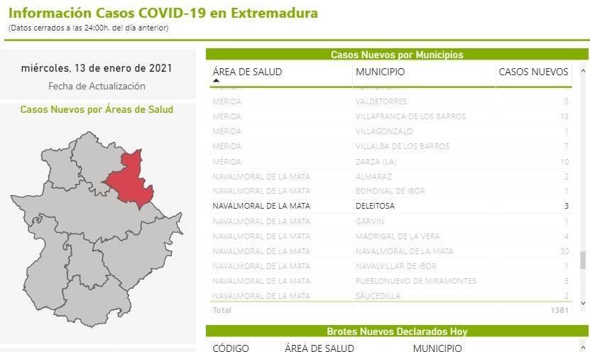 4 nuevos casos positivos de COVID-19 (enero 2021) - Deleitosa (Cáceres) 2