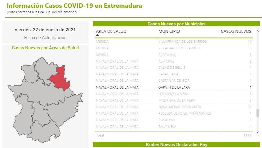 6 nuevos casos positivos de COVID-19 (enero 2021) - Garvín (Cáceres) 2