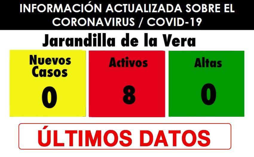 8 casos positivos activos de COVID-19 (enero 2021) - Jarandilla de la Vera (Cáceres)