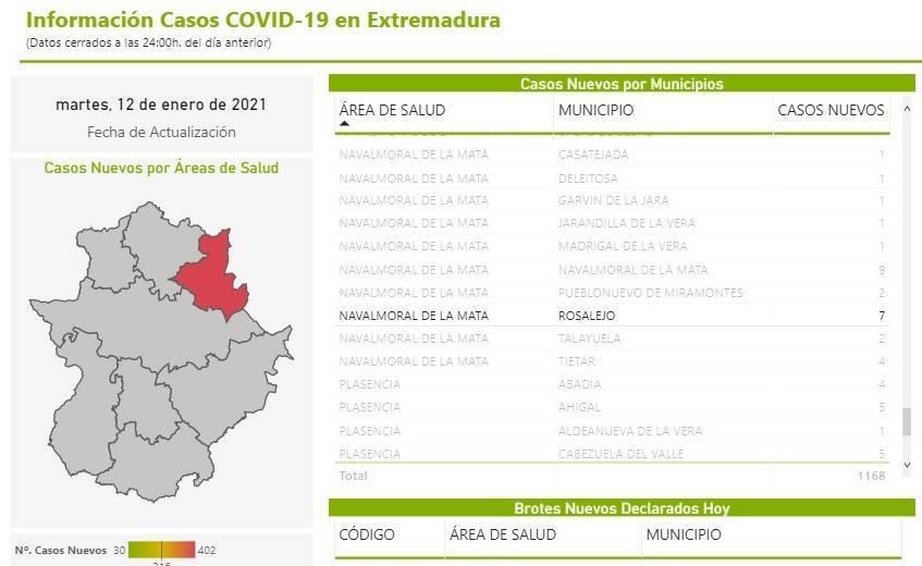 8 nuevos casos positivos de COVID-19 (enero 2021) - Rosalejo (Cáceres) 2