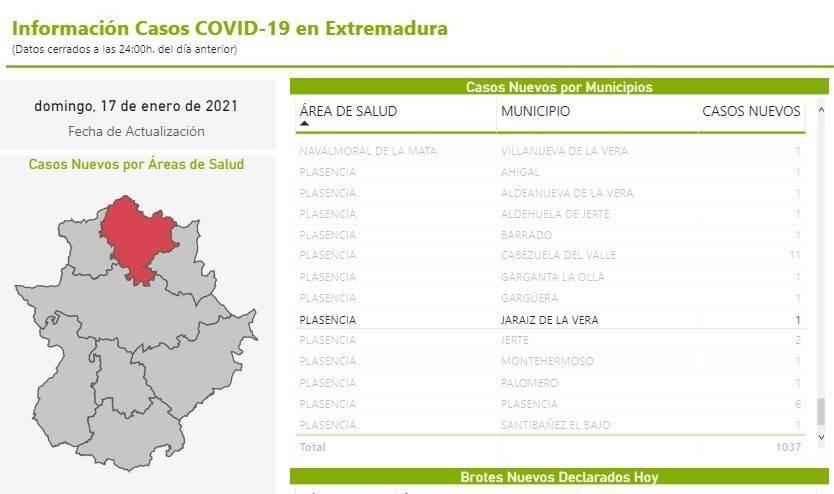 82 casos positivos activos de COVID-19 (enero 2021) - Jaraíz de la Vera (Cáceres) 4