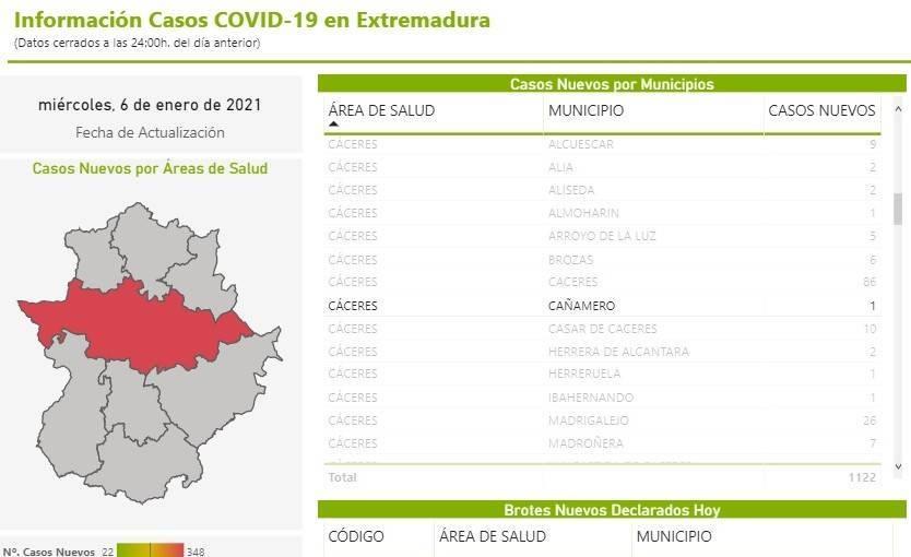 Nuevo caso positivo de COVID-19 (enero 2021) - Cañamero (Cáceres)