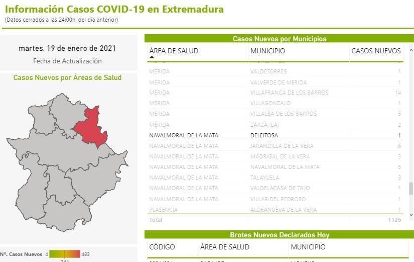 Nuevo caso positivo de COVID-19 (enero 2021) - Deleitosa (Cáceres)