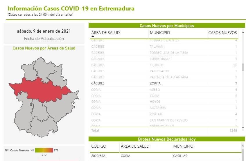 Nuevo caso positivo de COVID-19 (enero 2021) - Zorita (Cáceres)