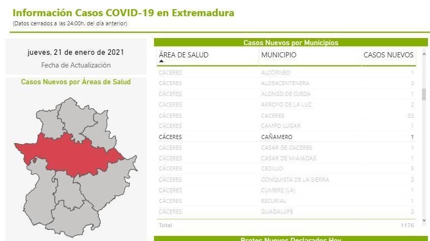 Un nuevo caso positivo de COVID-19 (enero 2021) - Cañamero (Cáceres)