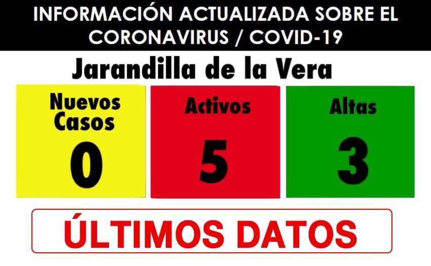 3 nuevas altas de COVID-19 (febrero 2021) - Jarandilla de la Vera (Cáceres)