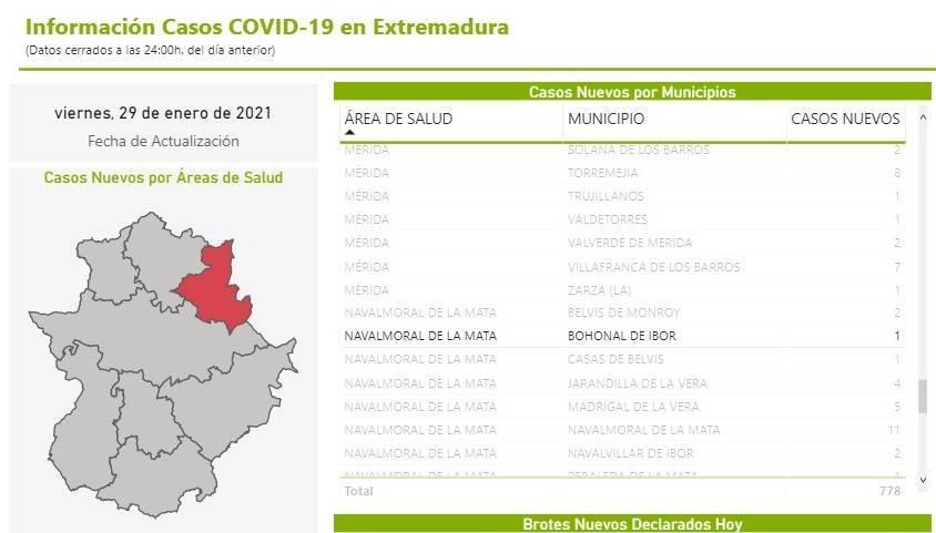 3 nuevos casos de COVID-19 (enero 2021) - Bohonal de Ibor (Cáceres) 1