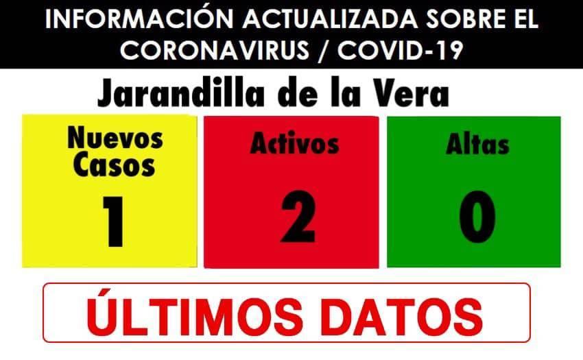 2 casos positivos activos de COVID-19 (marzo 2021) - Jarandilla de la Vera (Cáceres)