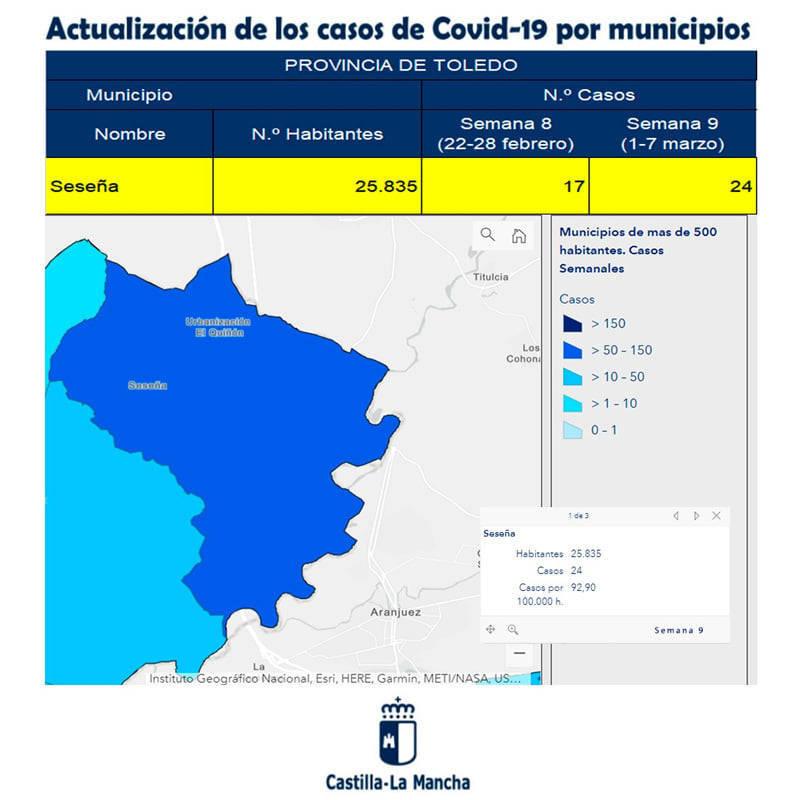 41 casos positivos de COVID-19 (marzo 2021) - Seseña (Toledo)