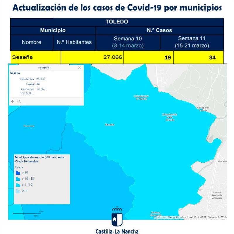 53 casos positivos de COVID-19 (marzo 2021) - Seseña (Toledo)