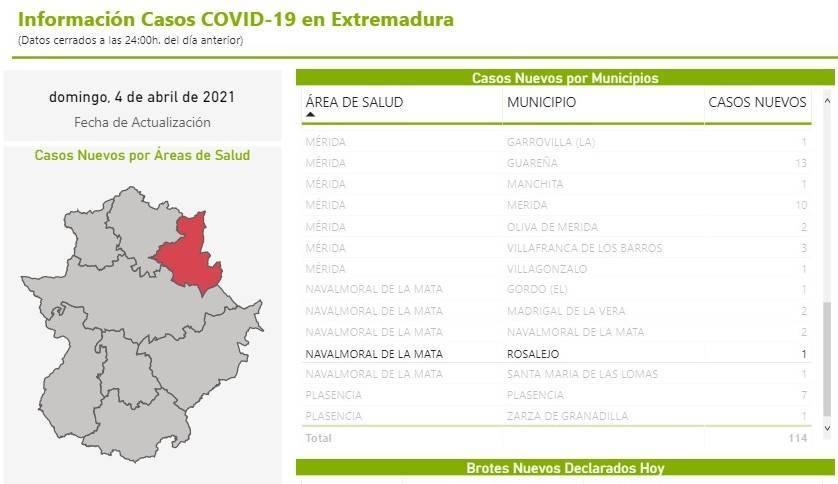 10 casos positivos activos de COVID-19 (abril 2021) - Rosalejo (Cáceres) 1