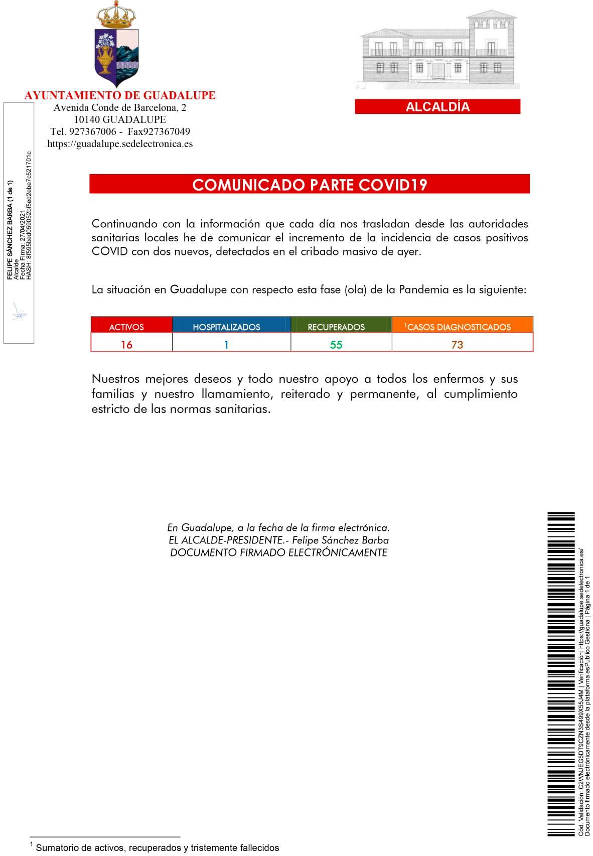 16 casos positivos activos de COVID-19 (abril 2021) - Guadalupe (Cáceres)