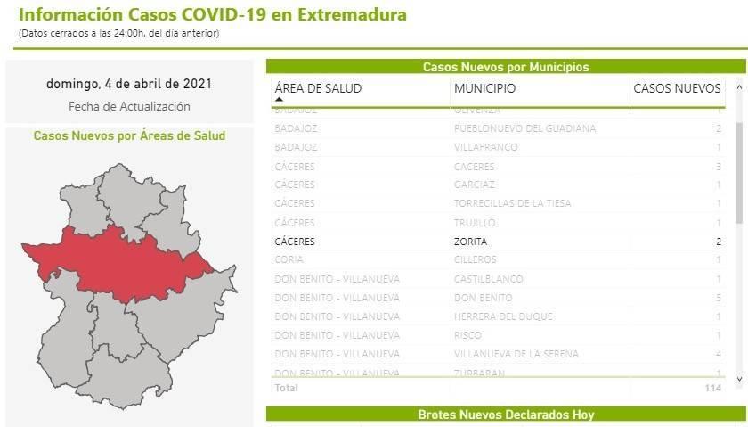 2 nuevos casos positivos de COVID-19 (abril 2021) - Zorita (Cáceres)