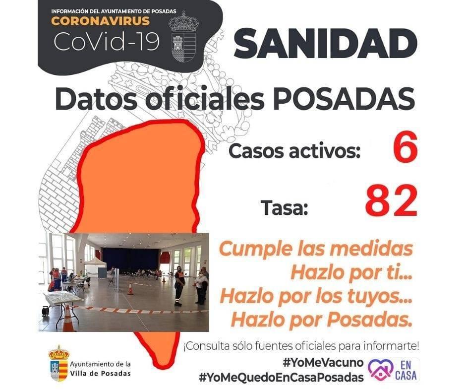 6 casos positivos activos de COVID-19 (abril 2021) - Posadas (Córdoba)