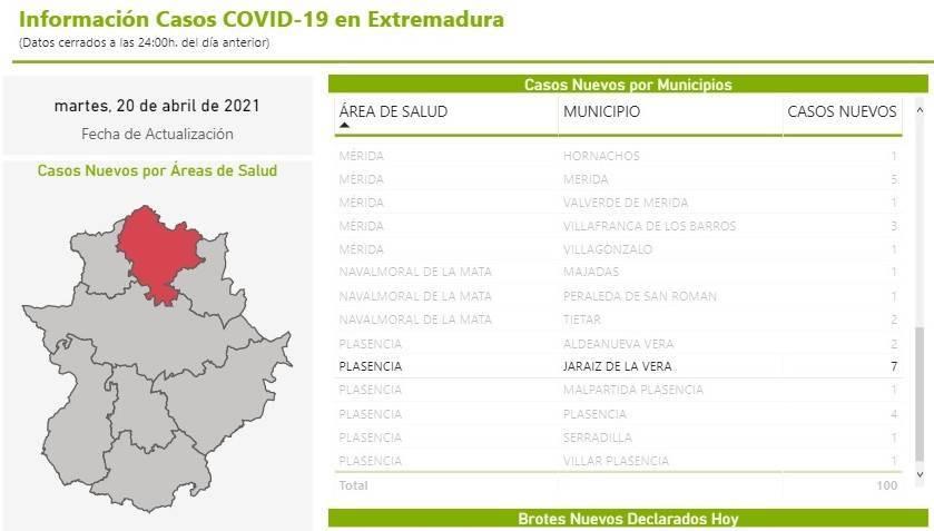 7 nuevos casos positivos de COVID-19 (abril 2021) - Jaraíz de la Vera (Cáceres)