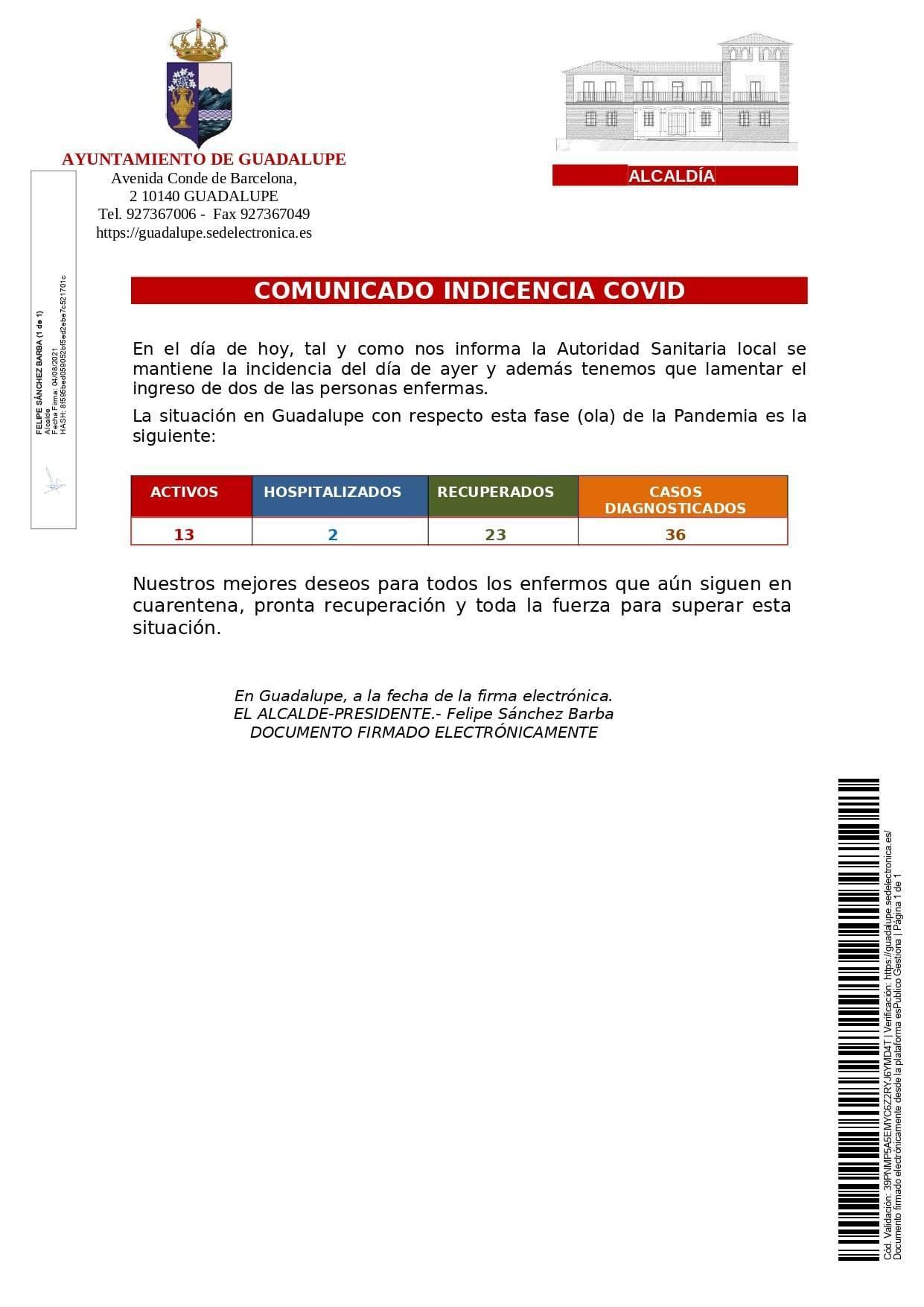 2 hospitalizados por COVID-19 (agosto 2021) - Guadalupe (Cáceres)